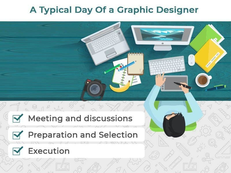 day of graphic designer